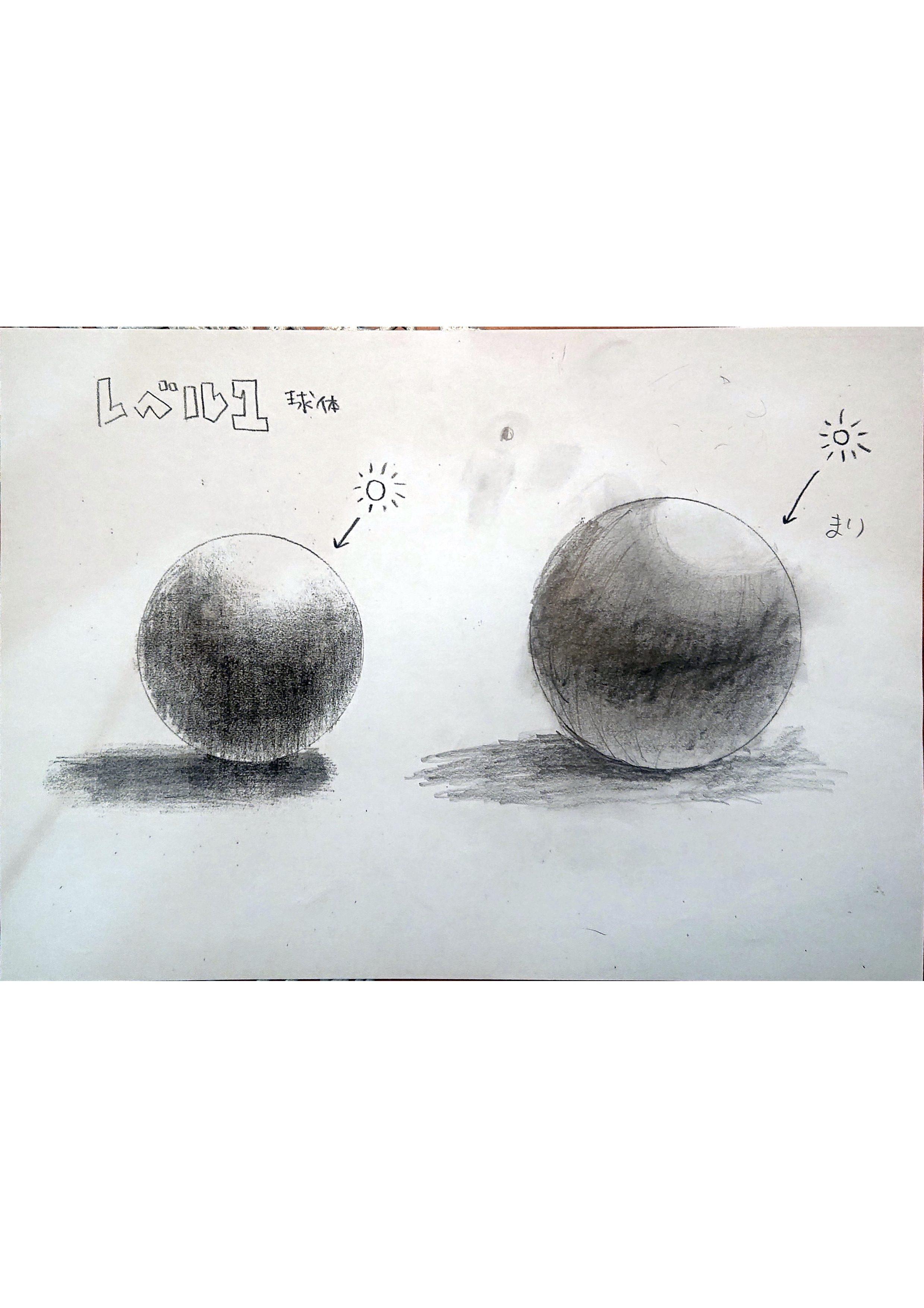 球体と正方形